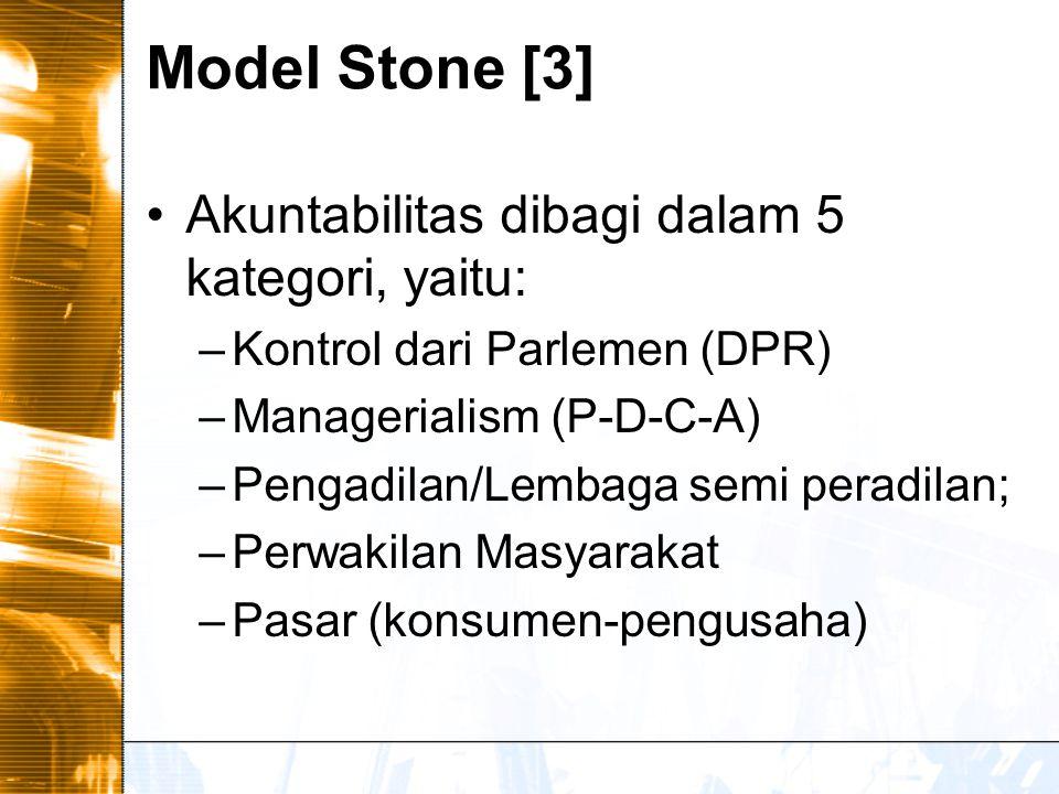 Model Stone [3] Akuntabilitas dibagi dalam 5 kategori, yaitu: